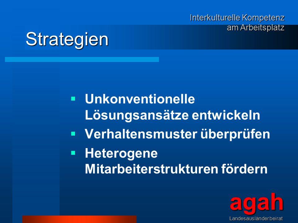 agah Strategien Unkonventionelle Lösungsansätze entwickeln