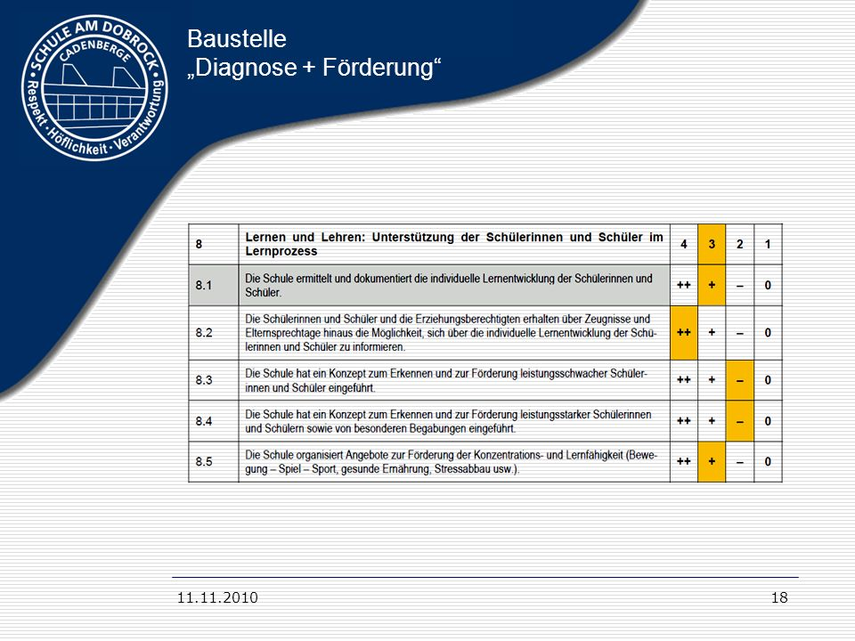 "Baustelle ""Diagnose + Förderung"
