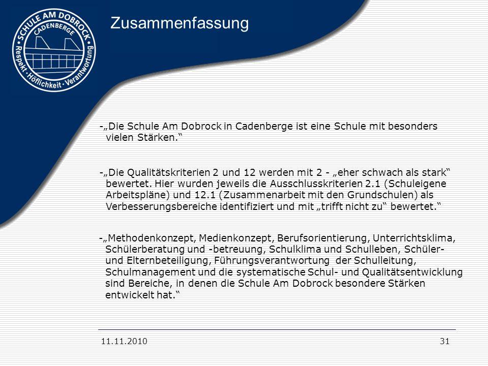 """Zusammenfassung """"Die Schule Am Dobrock in Cadenberge ist eine Schule mit besonders vielen Stärken."""