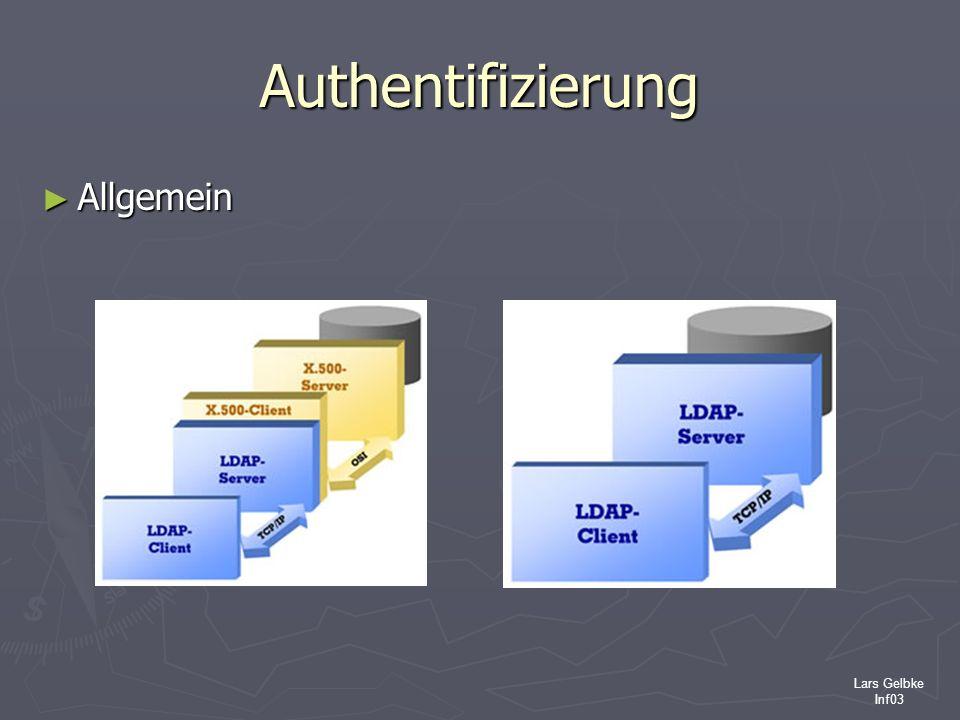 Authentifizierung Allgemein Lars Gelbke Inf03