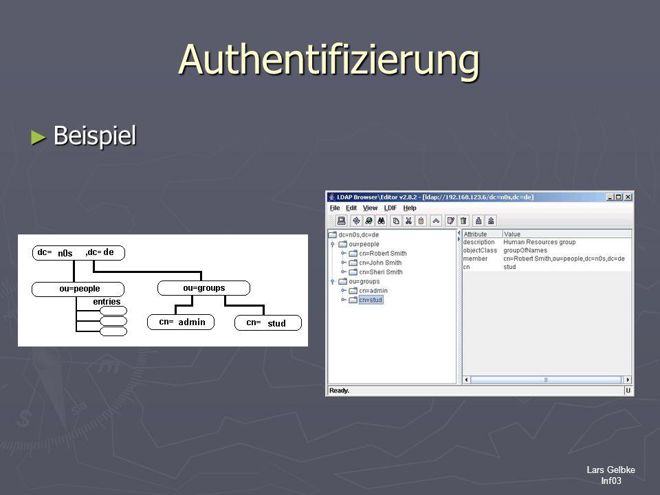 Authentifizierung Beispiel Lars Gelbke Inf03
