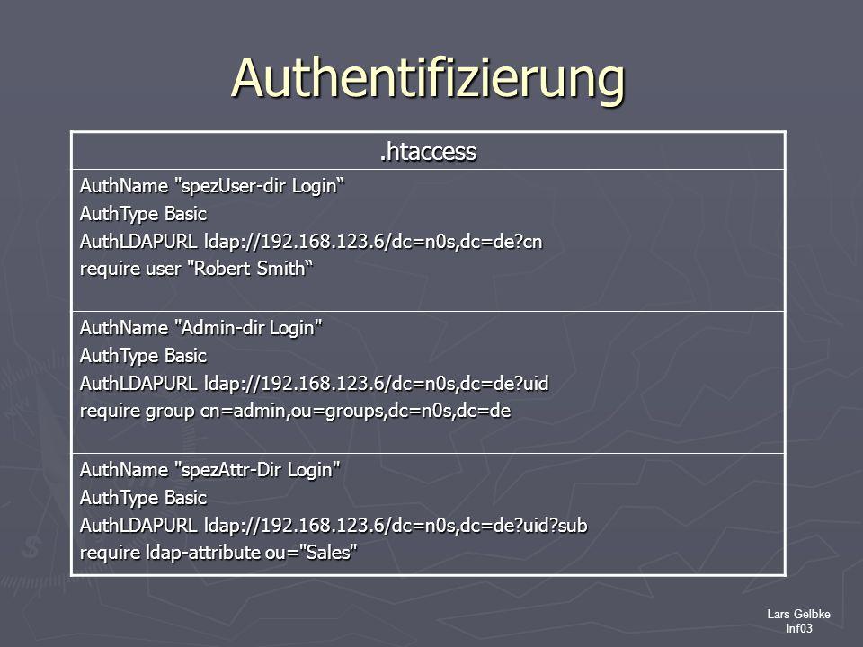 Authentifizierung .htaccess AuthName spezUser-dir Login