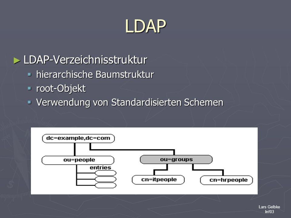 LDAP LDAP-Verzeichnisstruktur hierarchische Baumstruktur root-Objekt