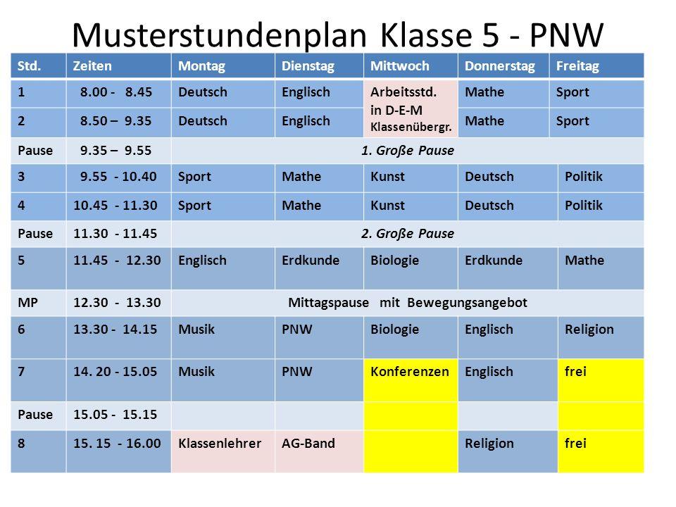 Musterstundenplan Klasse 5 - PNW