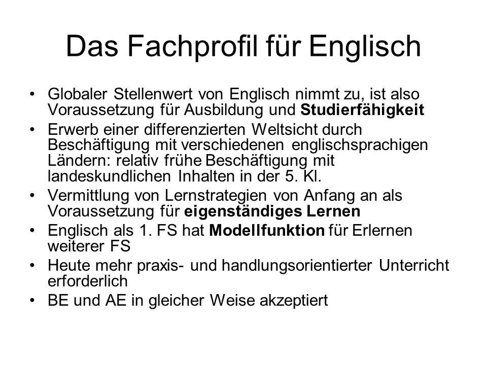 Das Fachprofil für Englisch