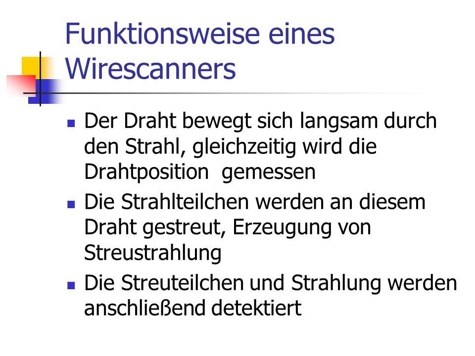 Funktionsweise eines Wirescanners
