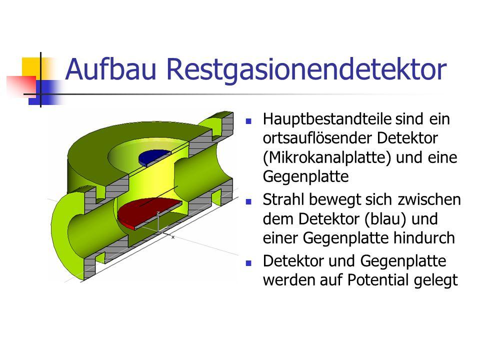 Aufbau Restgasionendetektor