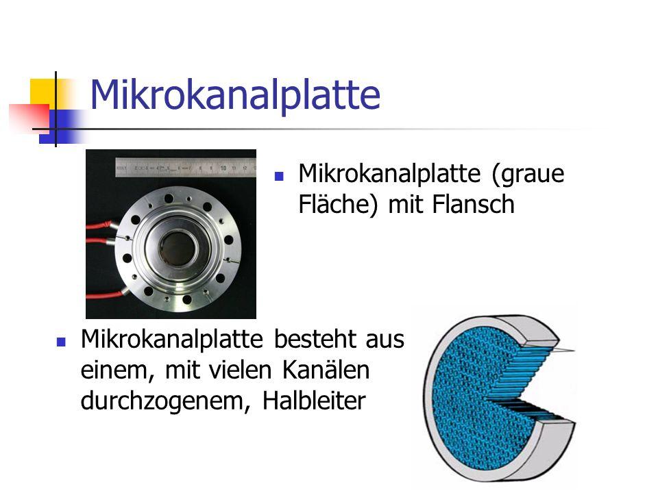 Mikrokanalplatte Mikrokanalplatte (graue Fläche) mit Flansch