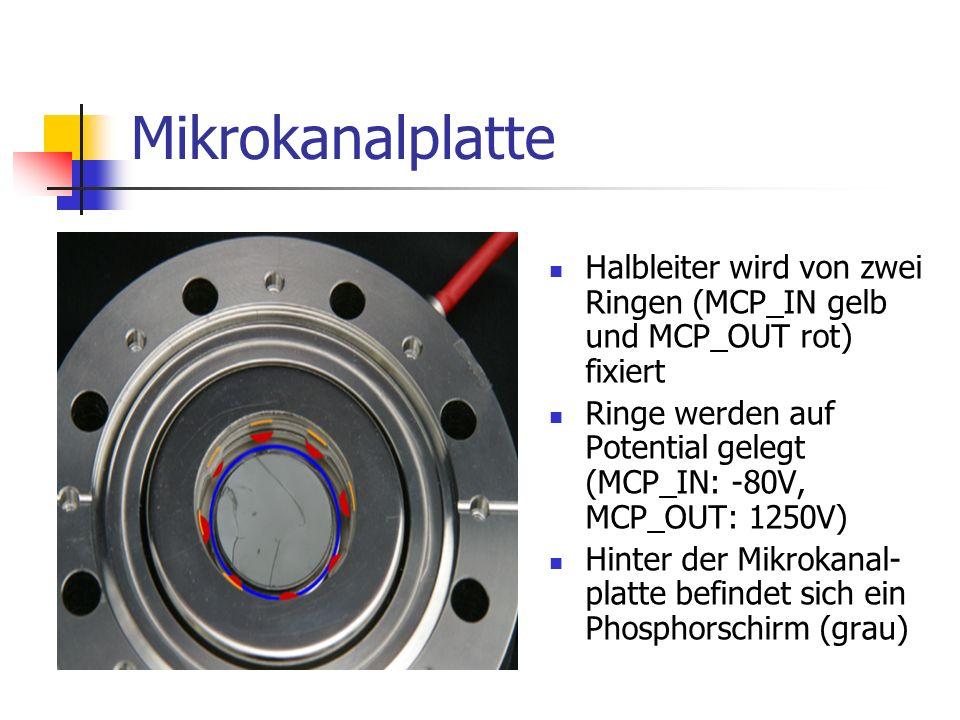 Mikrokanalplatte Halbleiter wird von zwei Ringen (MCP_IN gelb und MCP_OUT rot) fixiert.