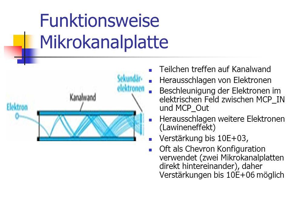 Funktionsweise Mikrokanalplatte