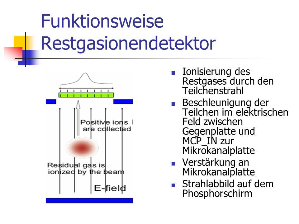 Funktionsweise Restgasionendetektor