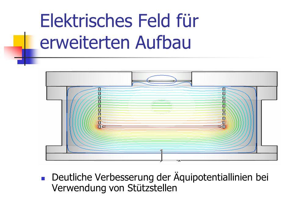 Elektrisches Feld für erweiterten Aufbau