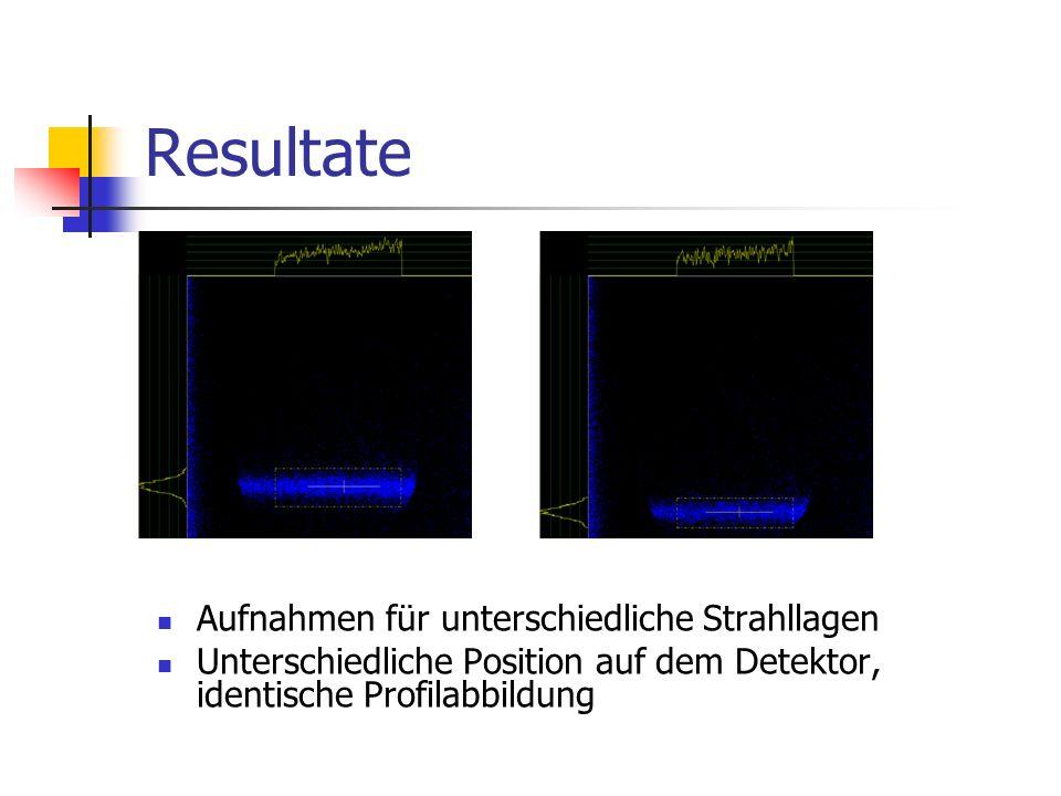 Resultate Aufnahmen für unterschiedliche Strahllagen