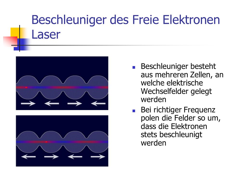 Beschleuniger des Freie Elektronen Laser