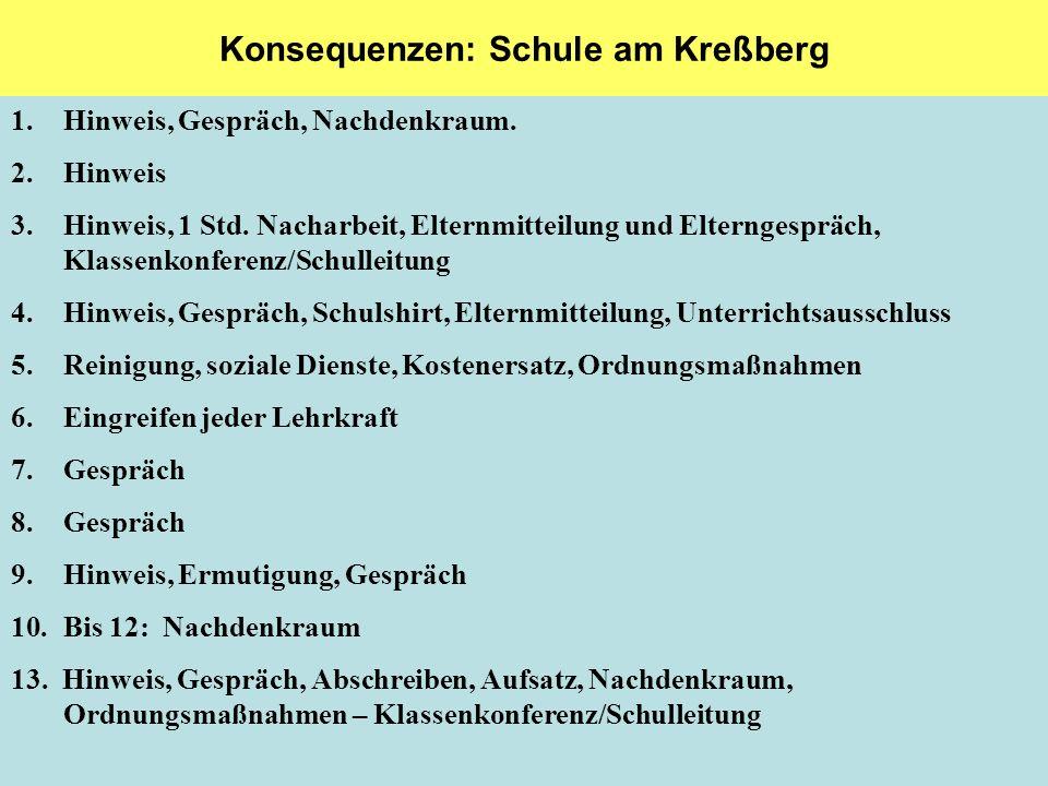 Konsequenzen: Schule am Kreßberg