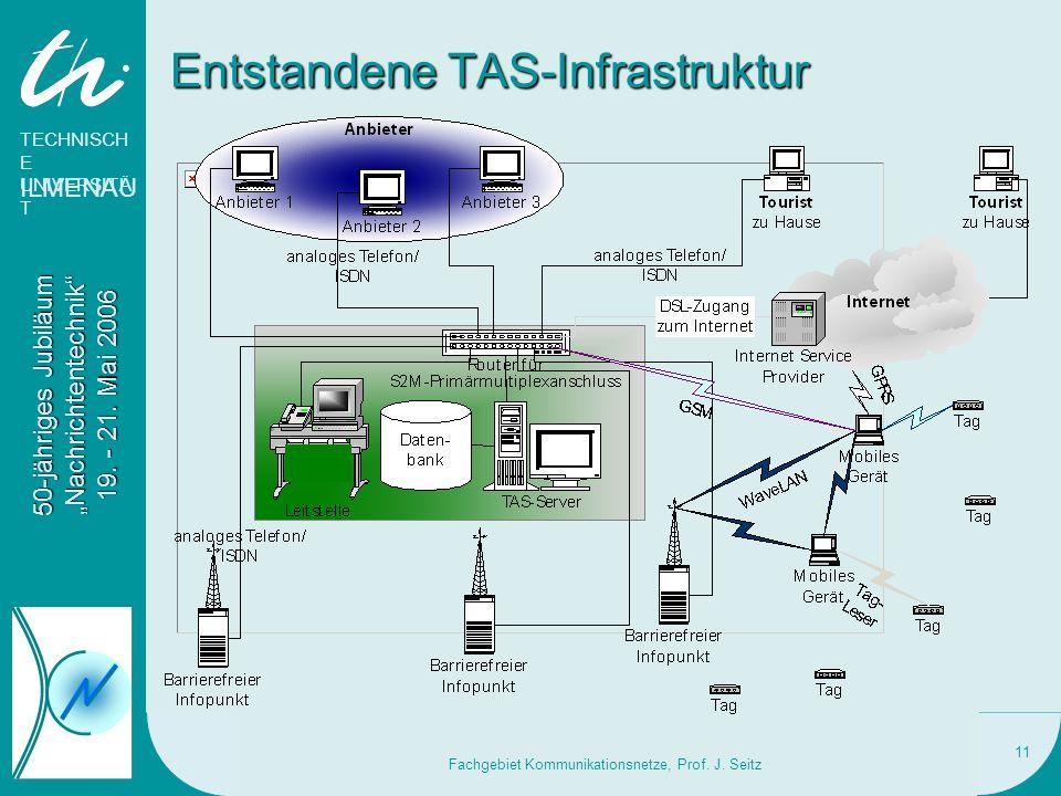 Entstandene TAS-Infrastruktur