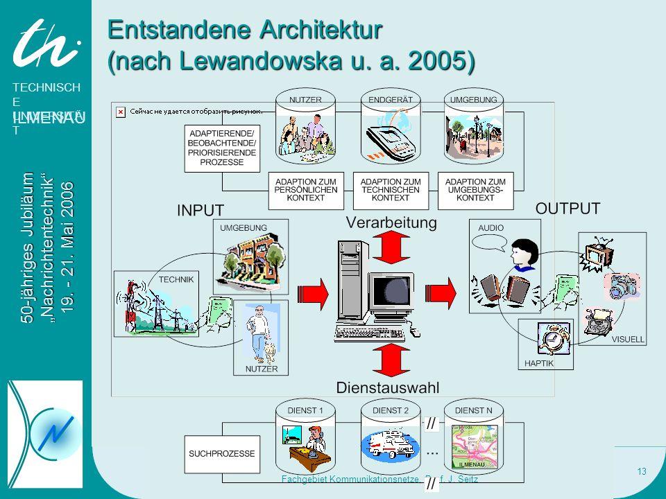 Entstandene Architektur (nach Lewandowska u. a. 2005)