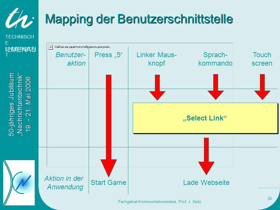 Mapping der Benutzerschnittstelle