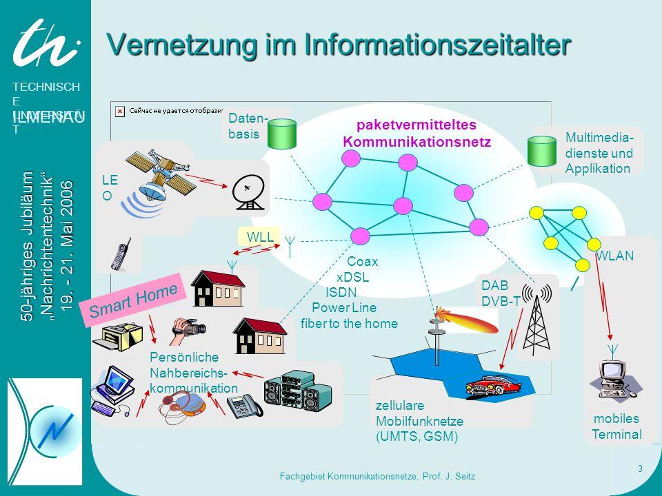 Vernetzung im Informationszeitalter