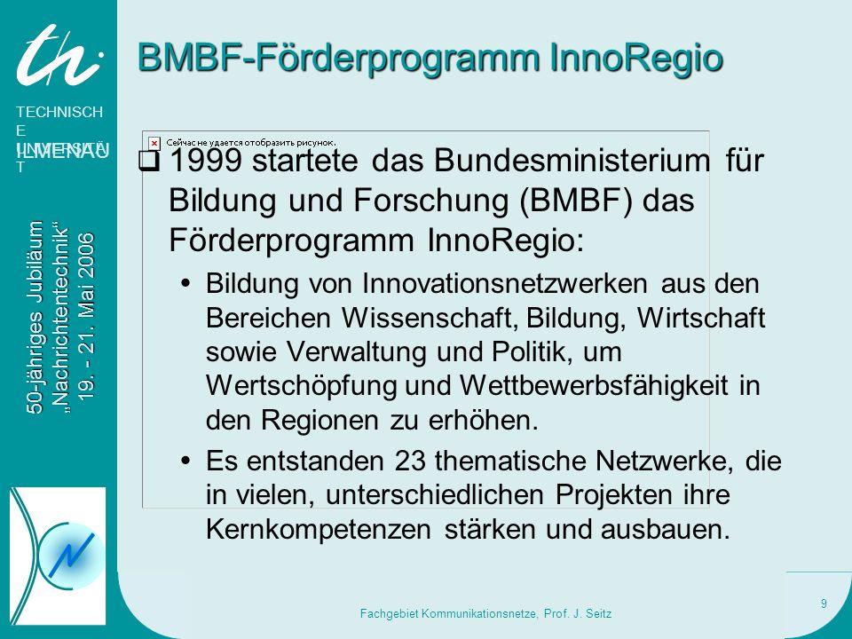 BMBF-Förderprogramm InnoRegio