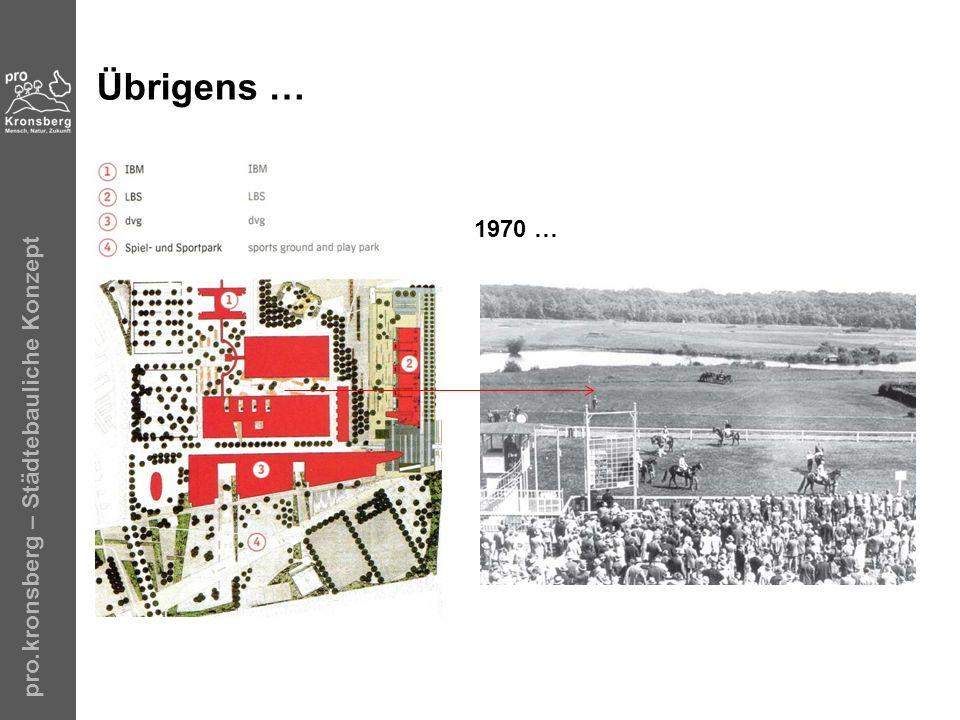 Übrigens … 1970 … pro.kronsberg – Städtebauliche Konzept