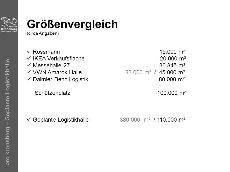 Größenvergleich Rossmann 15.000 m² IKEA Verkaufsfläche 20.000 m²