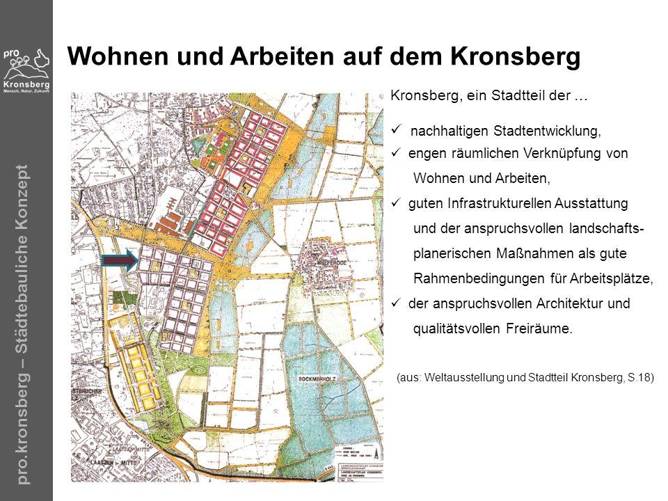 Wohnen und Arbeiten auf dem Kronsberg