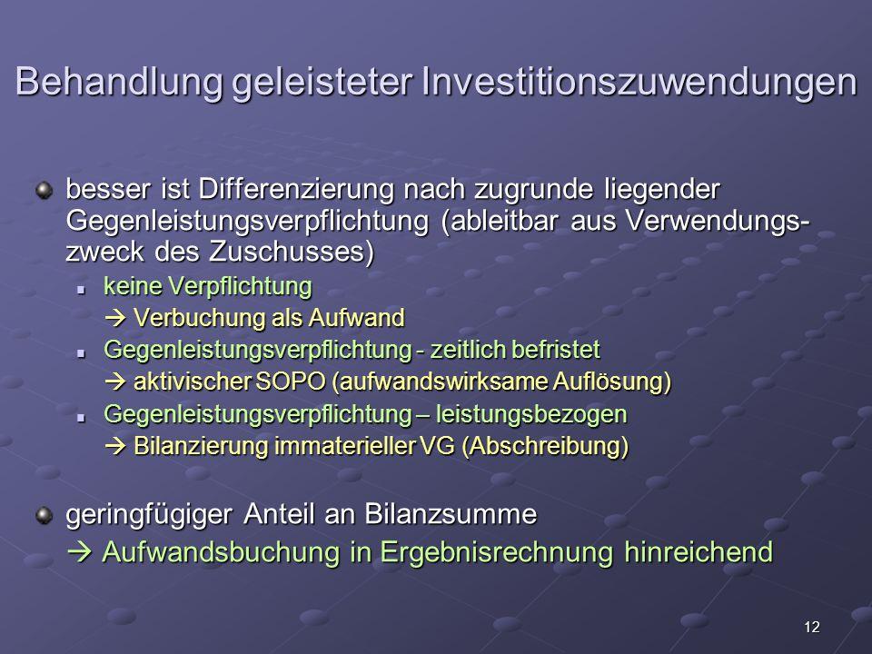 Behandlung geleisteter Investitionszuwendungen