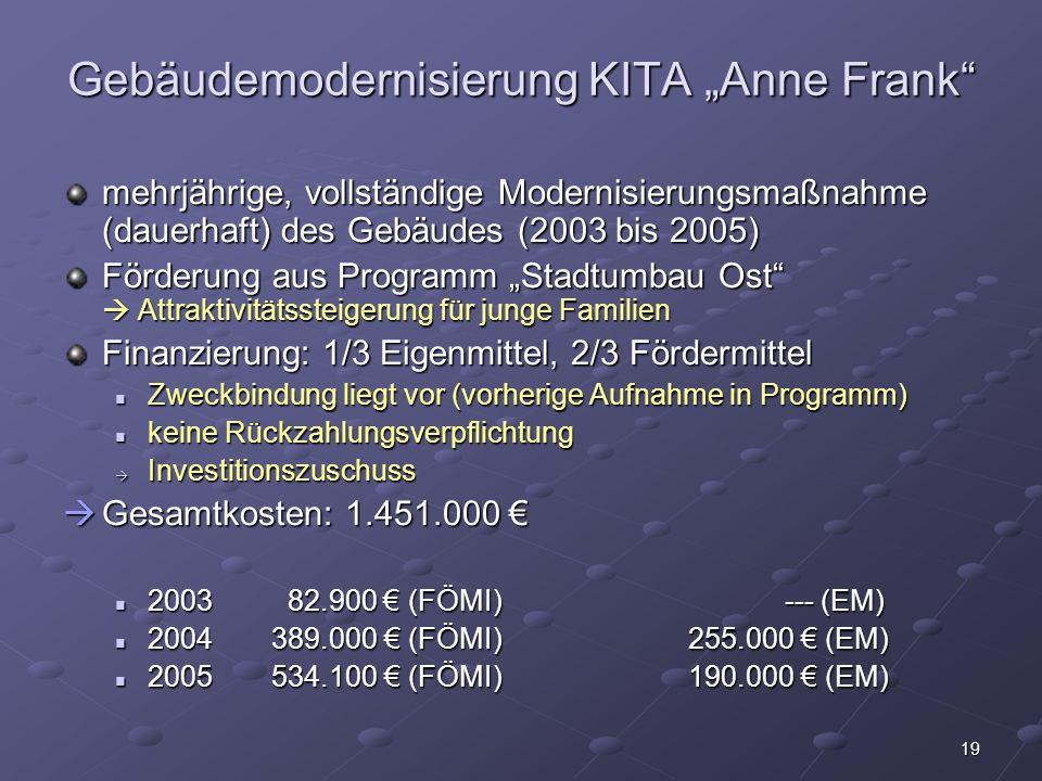 """Gebäudemodernisierung KITA """"Anne Frank"""