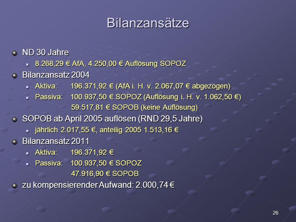 Bilanzansätze ND 30 Jahre Bilanzansatz 2004