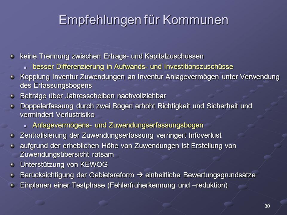 Empfehlungen für Kommunen