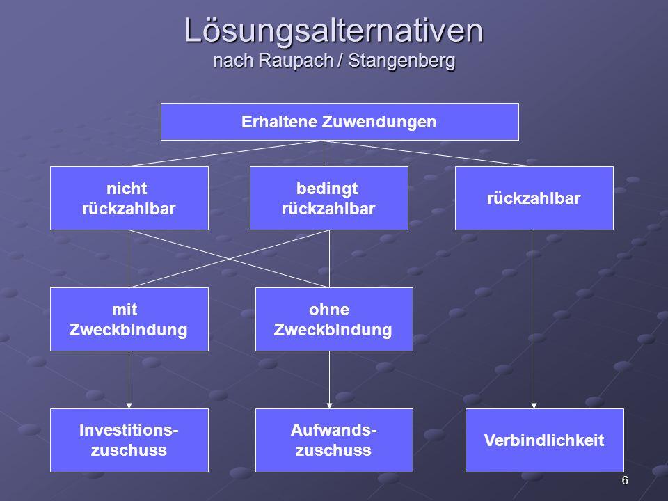 Lösungsalternativen nach Raupach / Stangenberg