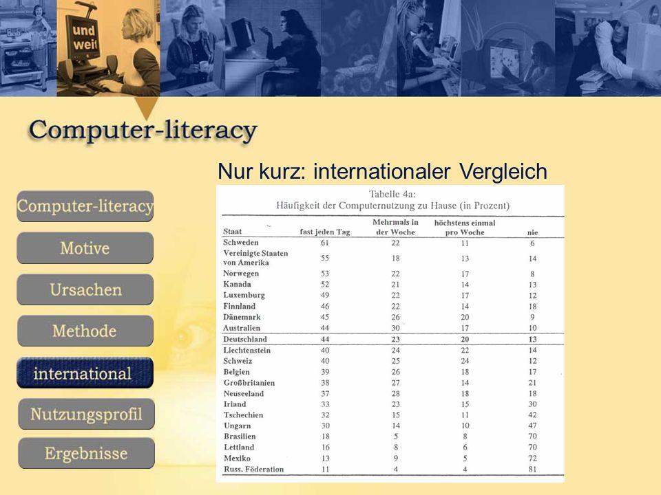 Nur kurz: internationaler Vergleich