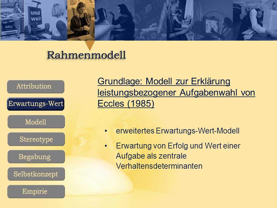 Grundlage: Modell zur Erklärung leistungsbezogener Aufgabenwahl von Eccles (1985)