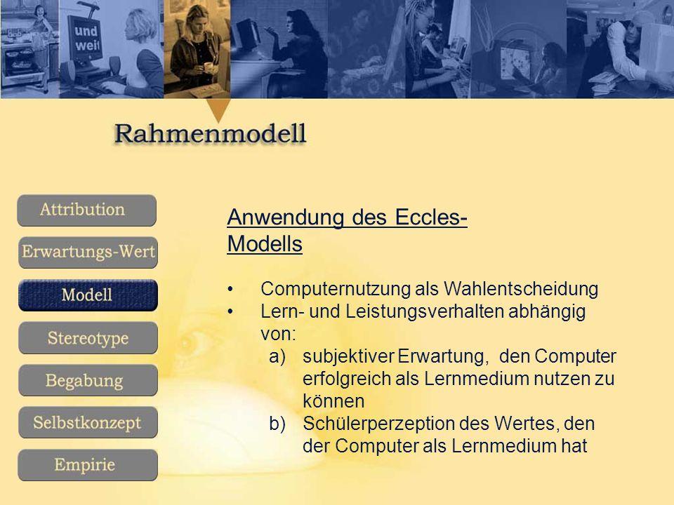Anwendung des Eccles-Modells