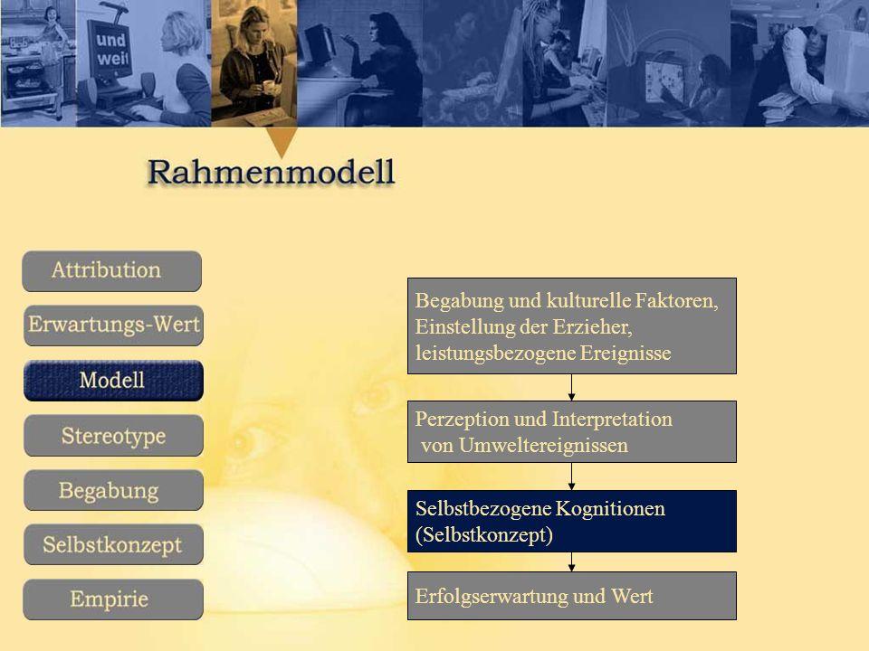 Begabung und kulturelle Faktoren,