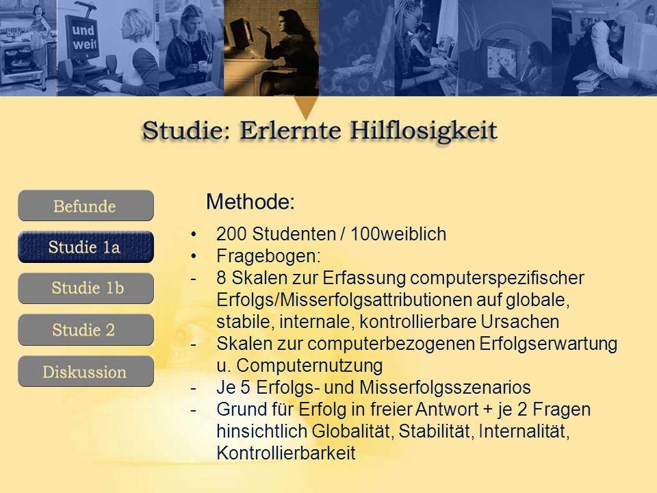 Methode: 200 Studenten / 100weiblich Fragebogen: