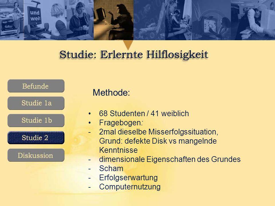 Methode: 68 Studenten / 41 weiblich Fragebogen: