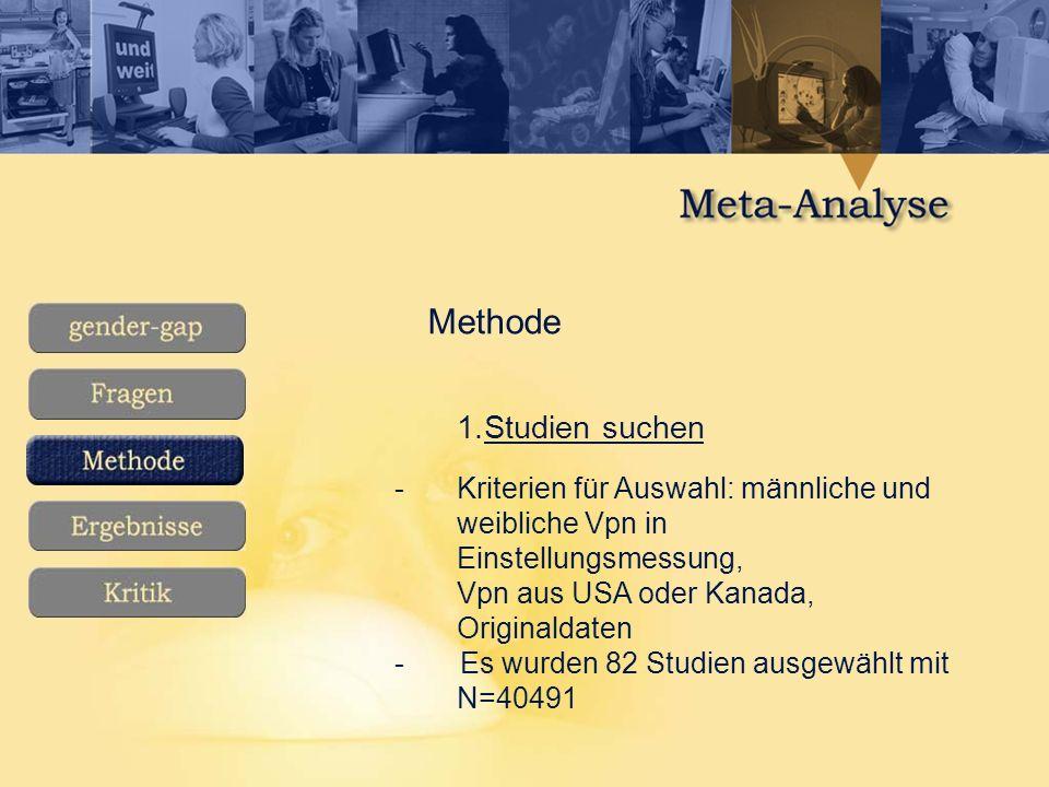 Methode Studien suchen