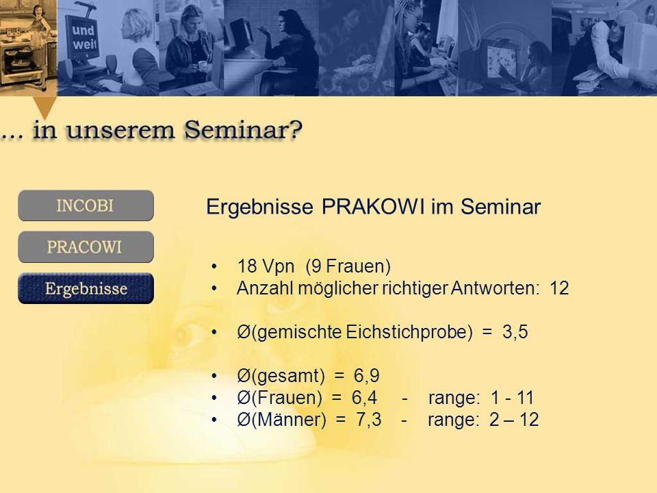 Ergebnisse PRAKOWI im Seminar