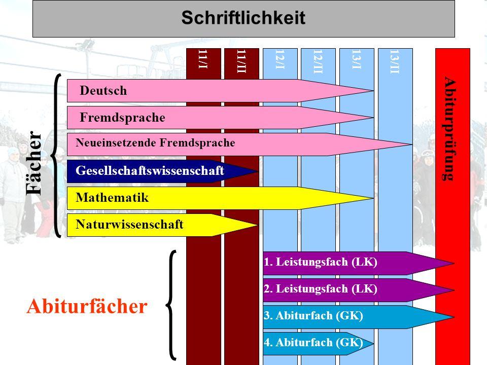 Fächer Abiturfächer Schriftlichkeit Abiturprüfung Deutsch Fremdsprache