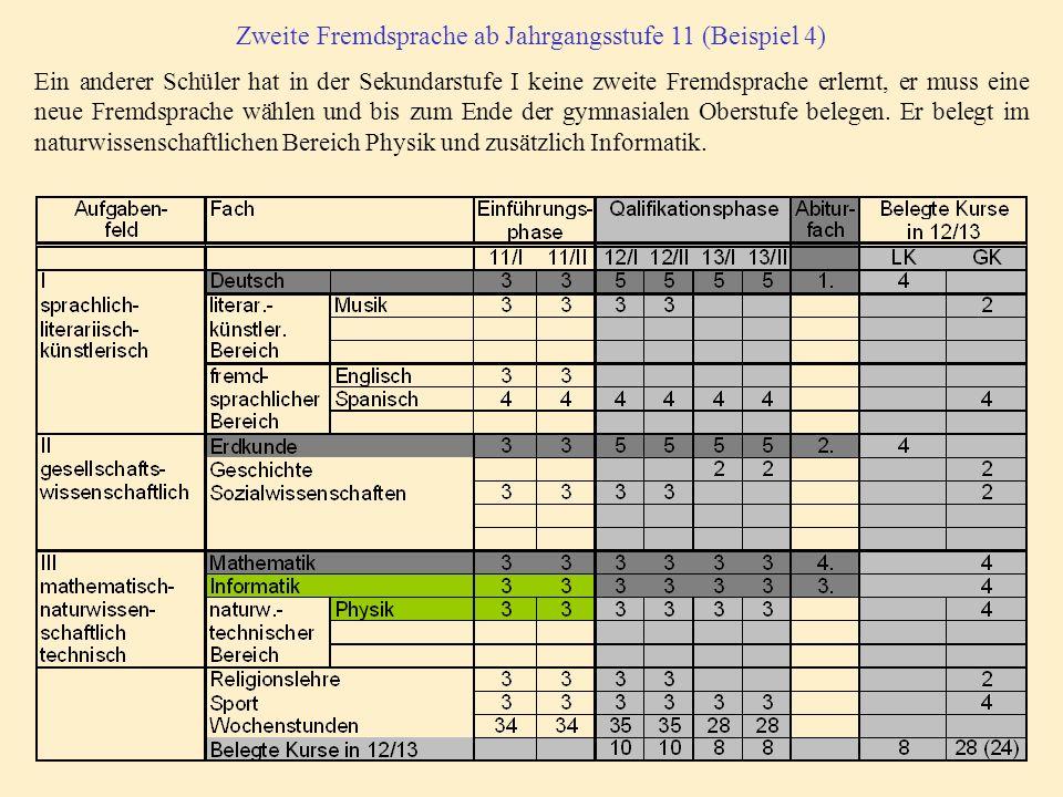 Zweite Fremdsprache ab Jahrgangsstufe 11 (Beispiel 4)