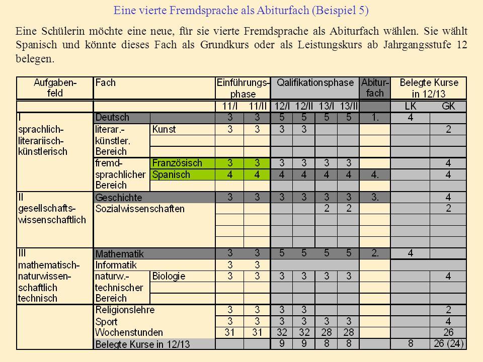 Eine vierte Fremdsprache als Abiturfach (Beispiel 5)