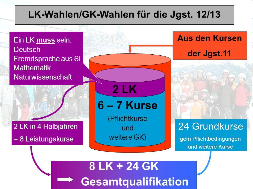 LK-Wahlen/GK-Wahlen für die Jgst. 12/13