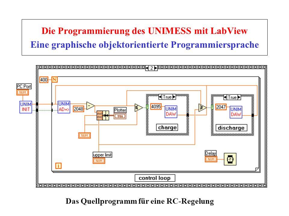 Das Quellprogramm für eine RC-Regelung