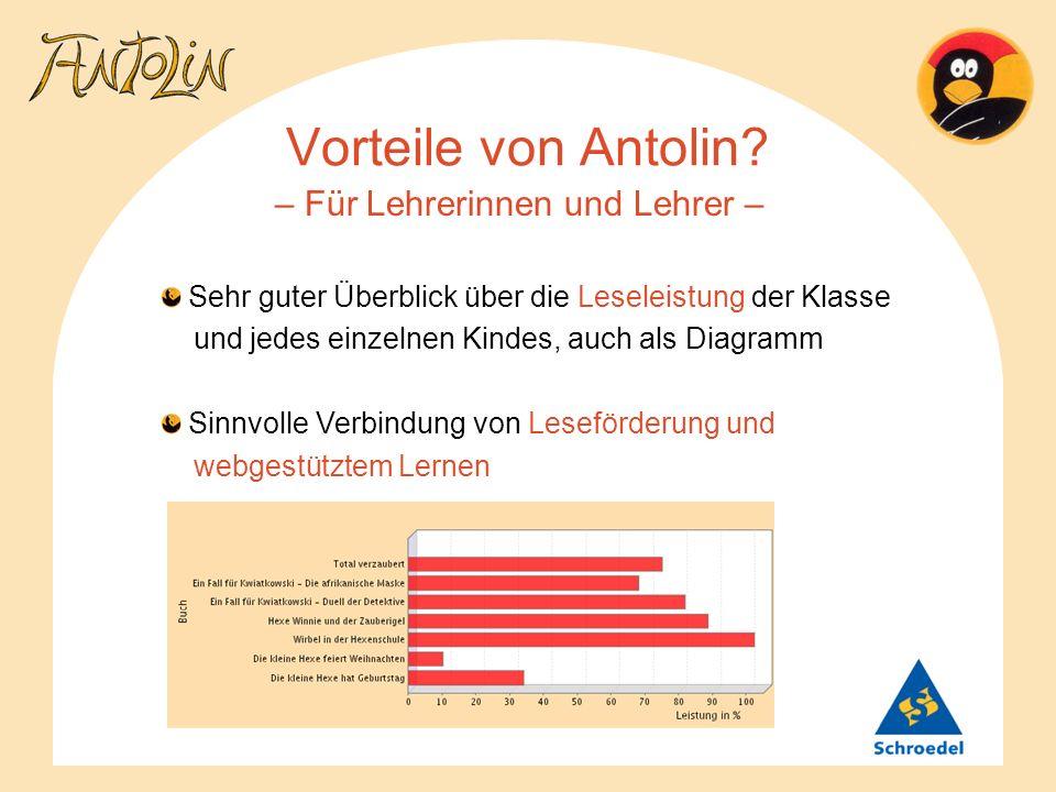 Vorteile von Antolin – Für Lehrerinnen und Lehrer –