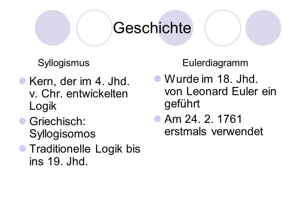 Geschichte Wurde im 18. Jhd. von Leonard Euler ein geführt