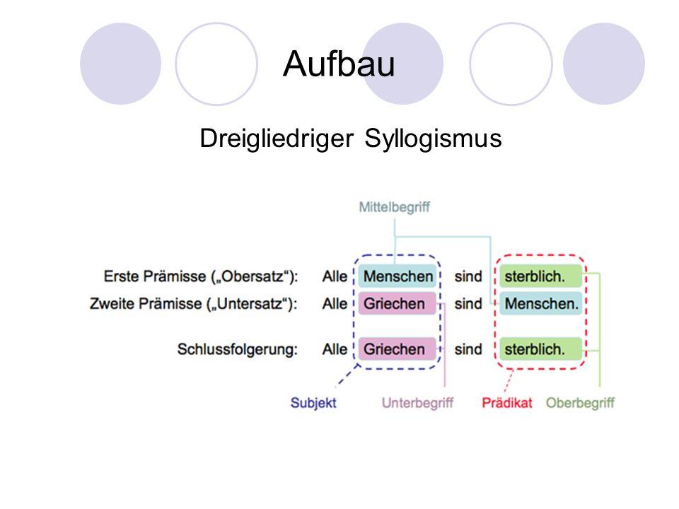 Dreigliedriger Syllogismus