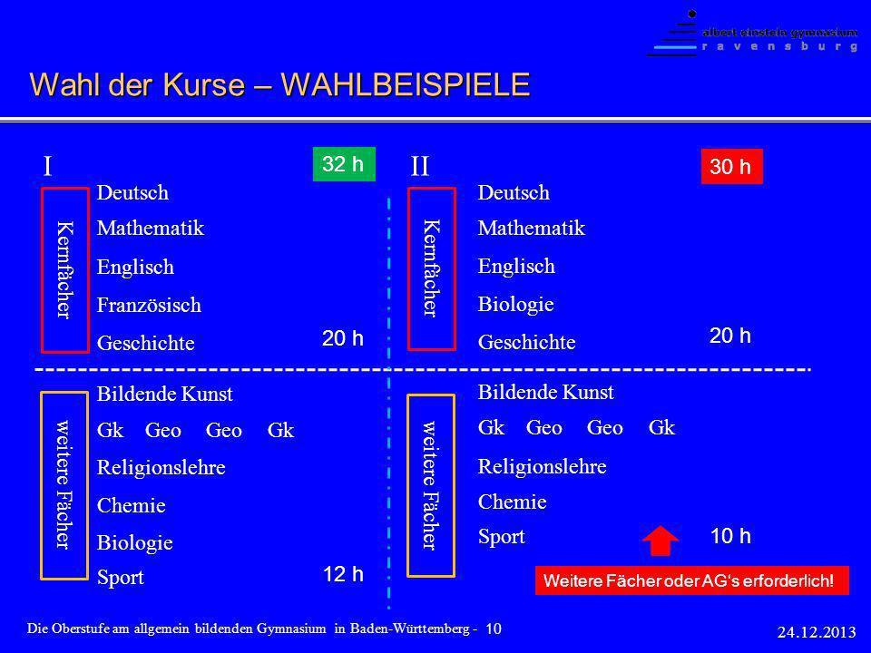 Wahl der Kurse – WAHLBEISPIELE