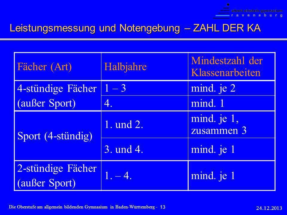 Mindestzahl der Klassenarbeiten 4-stündige Fächer (außer Sport) 1 – 3